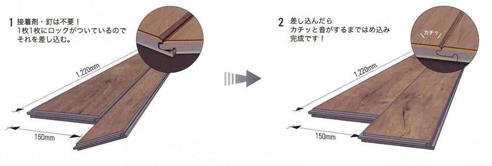 PVCフローリング(デコクリック・decoclick)の施工方法を図で分かりやすく説明 / 置床フローリングの貼り方説明図 / 1枚1枚にロックがついているのでそれを差し込み、カチッと音がするまではめ込むと完成。ボンド・釘不要の置くタイプのフローリング。