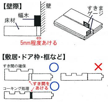 フローリングを並べる際の隙間の開け方